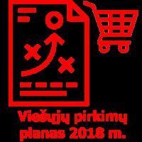 viesuju_pirkimu-planas-png