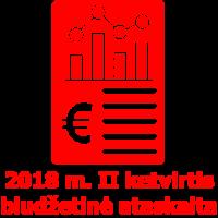 2018-m-2-ketvirtis-biudzetine-ataskaita-png