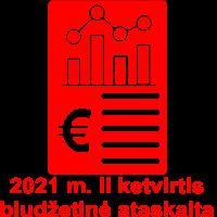 2021 biudzeto II