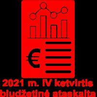 2021 biudzeto IV