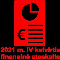2021 finansine IV